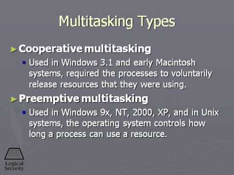 452 Multiprocessing and Multitasking