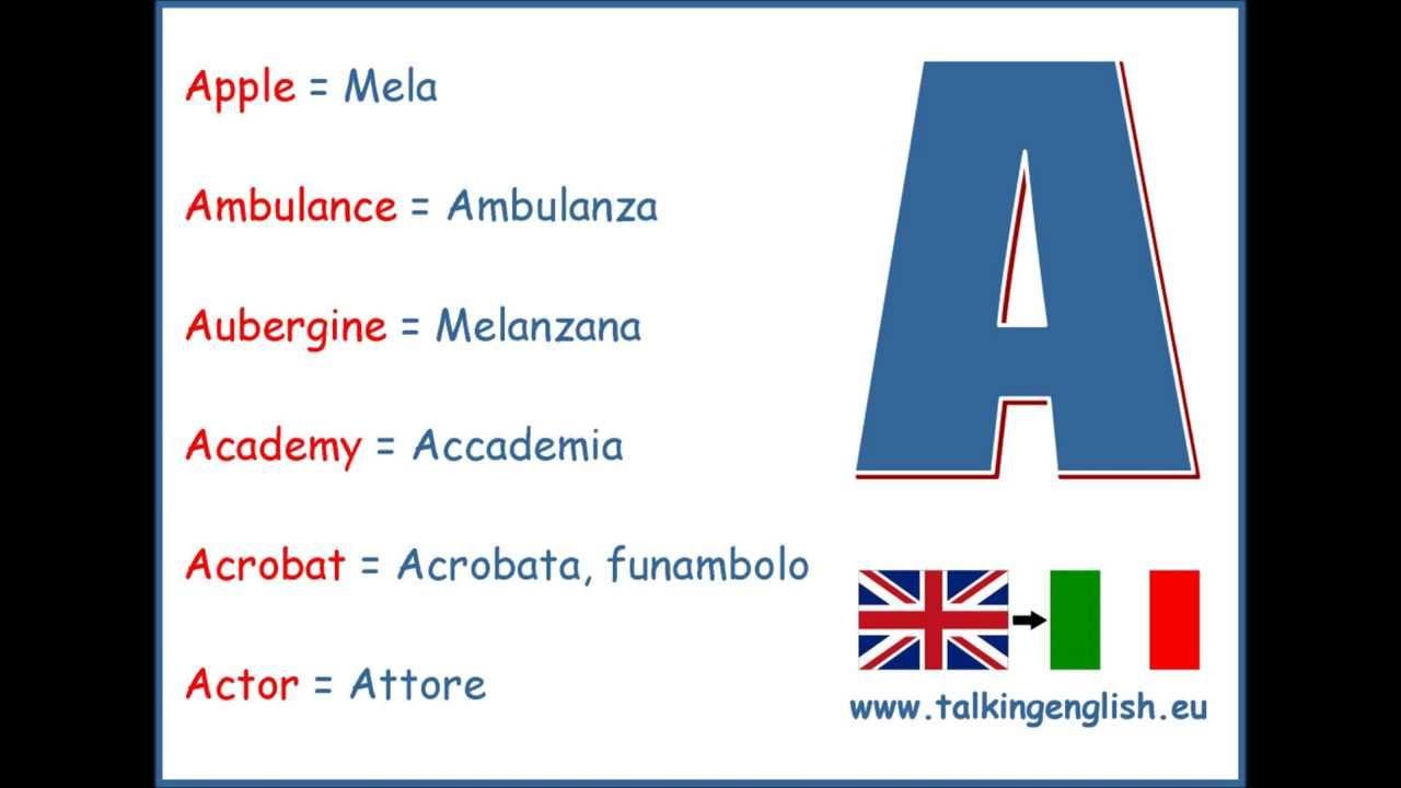 6 parole inglesi da sapere per 26 lettere dell 39 alfabeto - Come si dice bagno in inglese ...