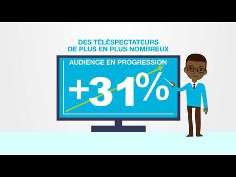 FRANCE 24, 1er média français sur YouTube