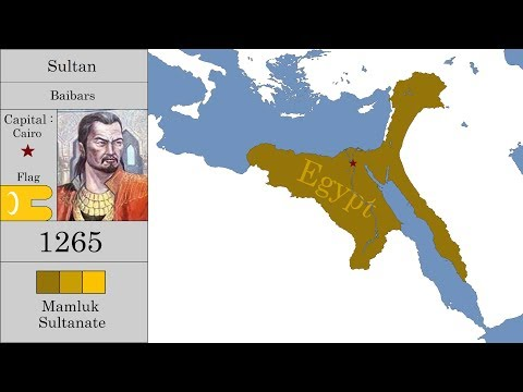 The History Of Egypt : Every Year