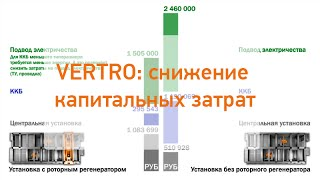видео VM systemair, купить systemair VM