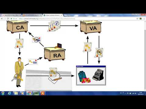 pki infrastructure explained with bank of america