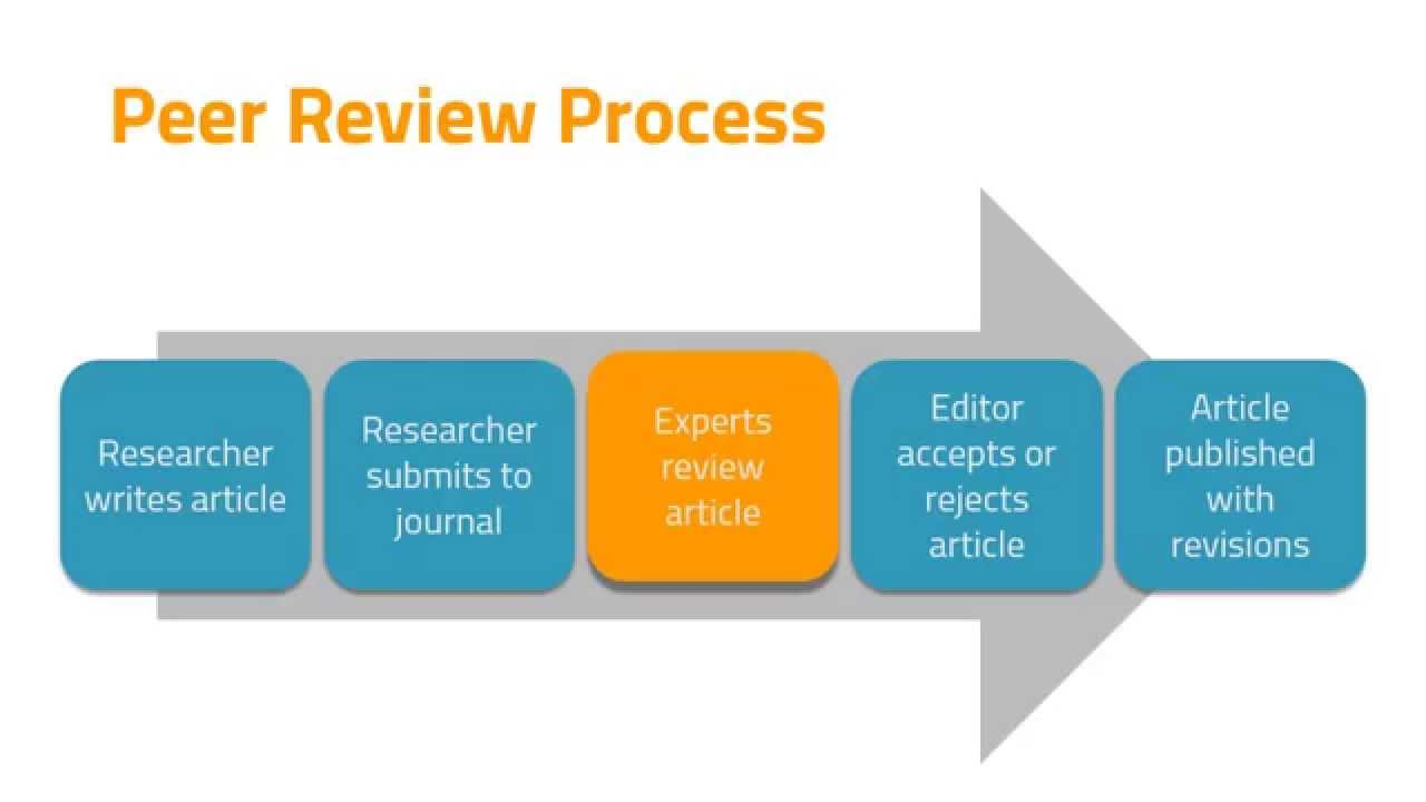 peer reviewed research articles Journal of ethnographic & qualitative research (jeqr) is a quarterly, peer-reviewed periodical, publishing scholarly articles that address topics relating directly to empirical qualitative research and conceptual articles addressing topics related to qualitative.
