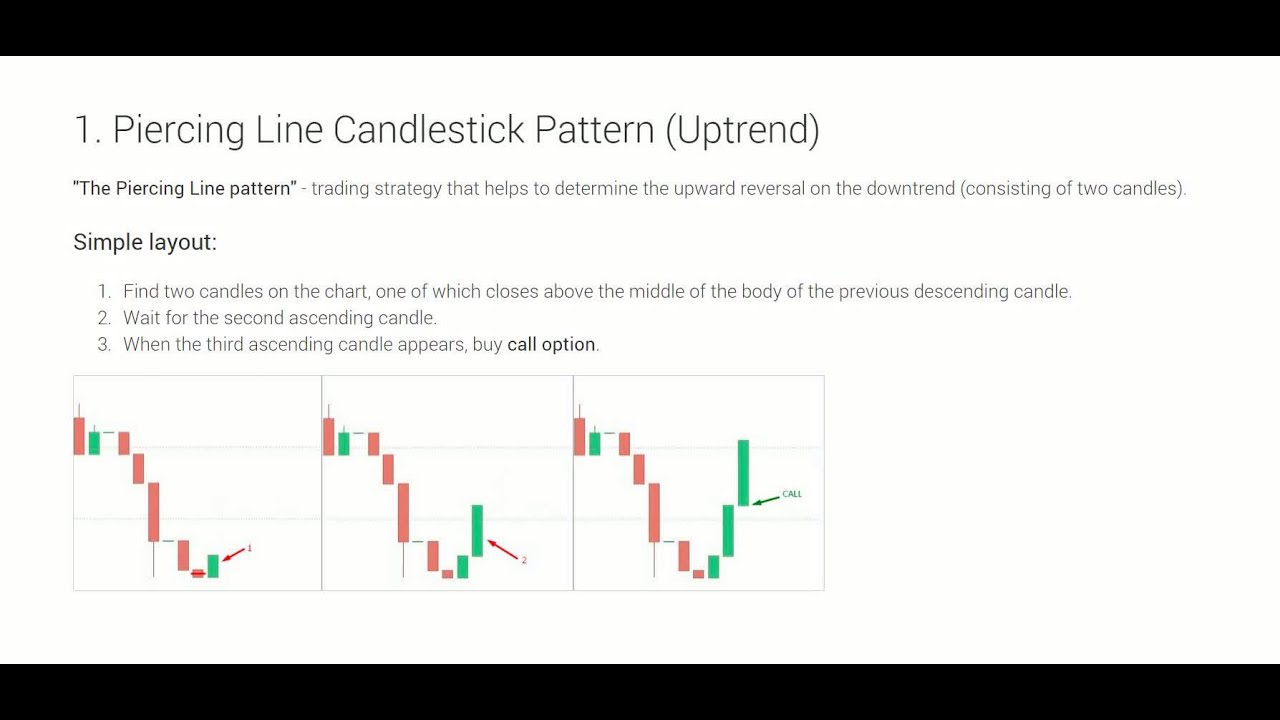 3 candle binary options strategy