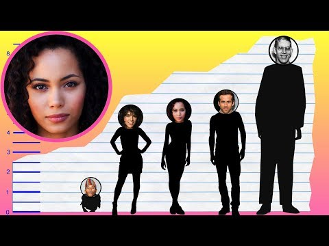 How Tall Is Madeleine Mantock?  Height Comparison!