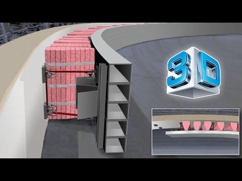 3D SAFER Barrier Process Condensed (Part 1)