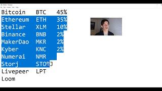Cryptocurrency portfolio recommendations:  Bitcoin  BTC 45%, Ethereum  ETH 35%, Stellar XLM 10% . .