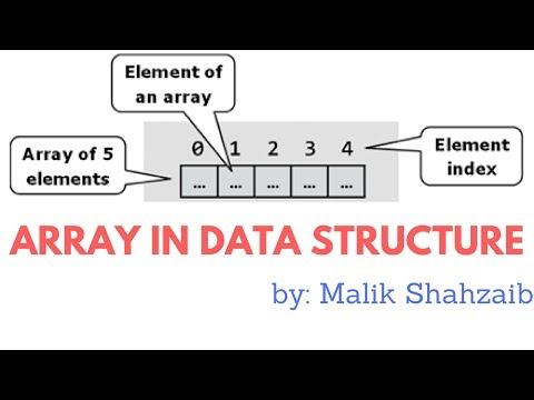 #3 Array in Data Structure   Array in DS   Whats an Array   Store data in Array  Are arrays used for