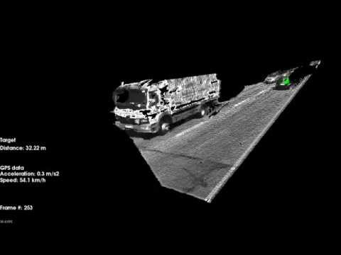 Automotive computer vision: 3D reconstruction & distance measurement with stereo camera #2 long