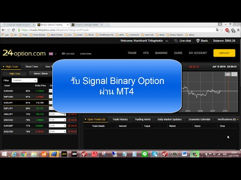 binary option forex