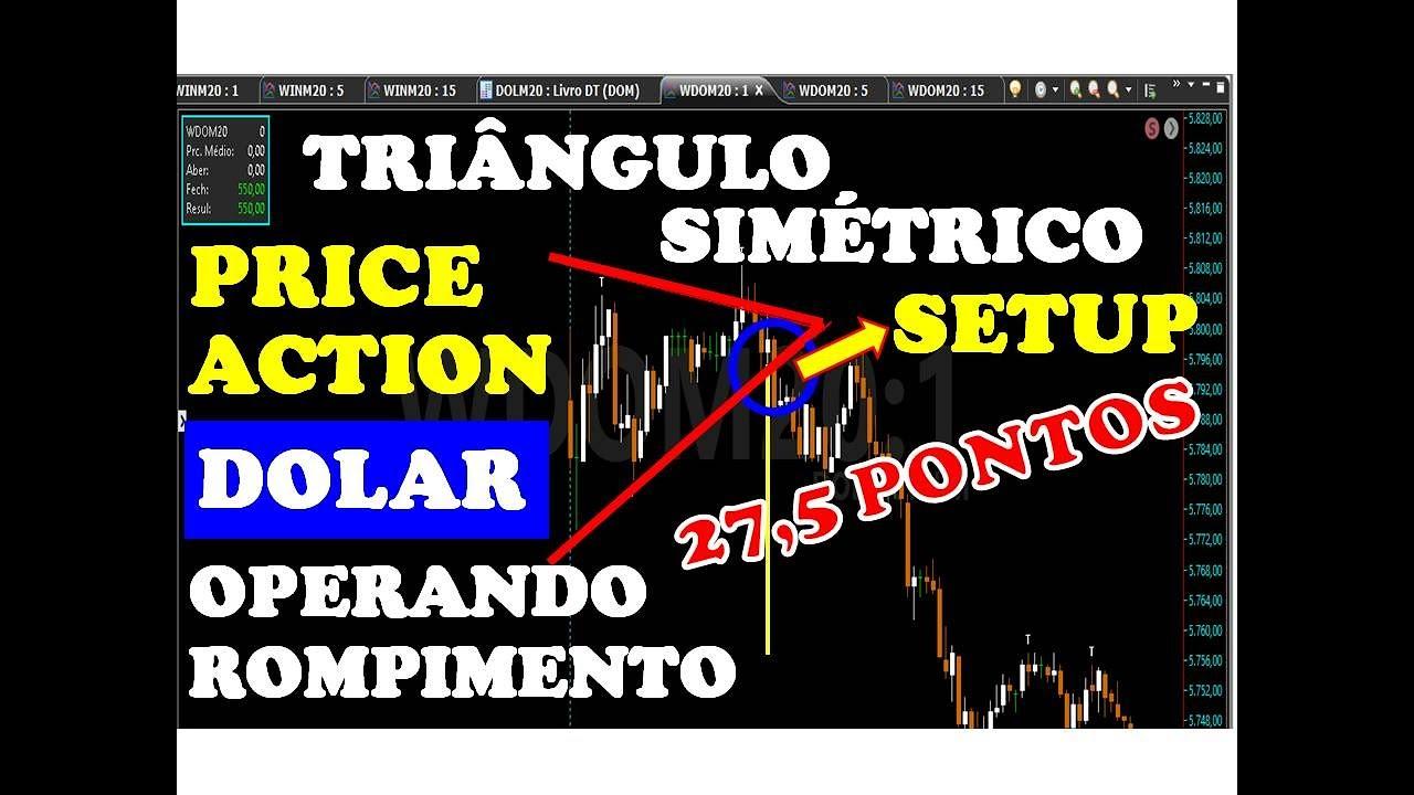 PriceAction MiniDolar TriânguloSimétrico Operando Rompimento