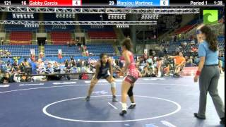 121 lbs Marylou Martinez WA vs Gabby Garcia CA
