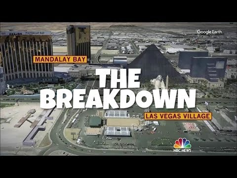 Operation Las Vegas - The Breakdown | The International Master Society Program