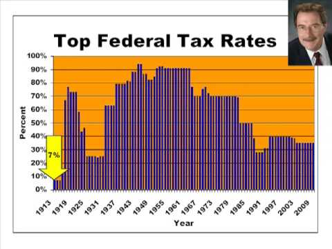 Federal Tax Rates 1913 To 2009 -- Highest Rate 92%