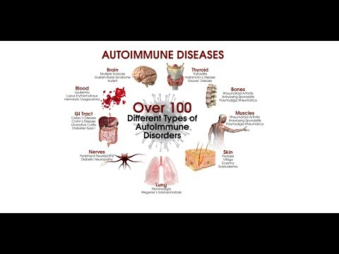 Possible Outcomes Of Sea food and Autoimmune Disease Risk