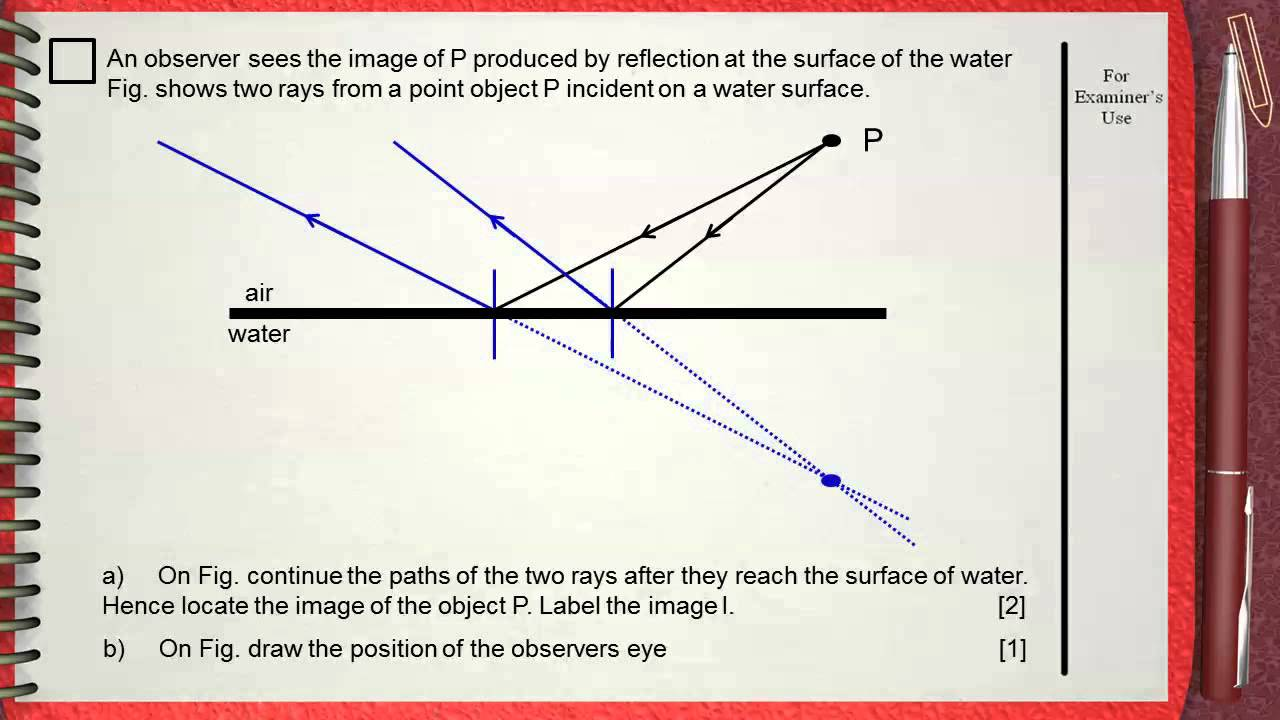 essay on refraction of light