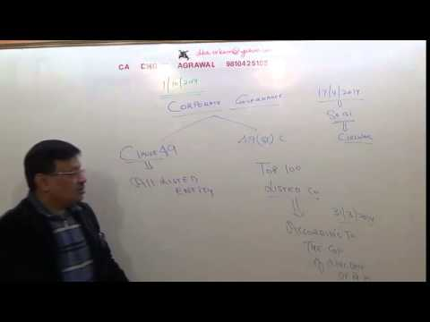 Lecture #13 CORP GOVERNANCE,AUDIT COMMITTEE & CLAUSE 49NEW