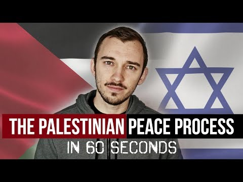 The Palestinian Peace Process in 60 Seconds