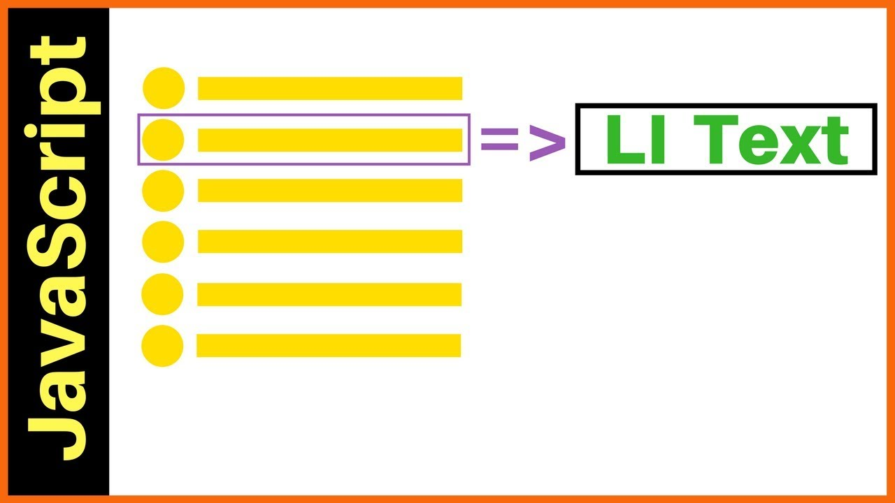 JavaScript - How To Get And Display Selected LI Text To Input Text In  Javascript [with source code]