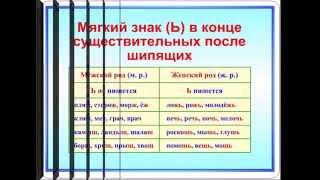 РУССКИЙ УГОЛОК: РУССКИЙ ЯЗЫК Начальная школа
