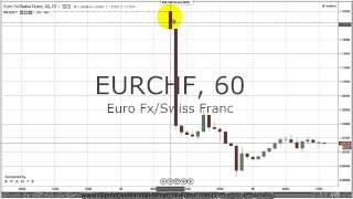 Forex Ultra Breakout de 2700 Pips no EUR/CHF em 15/JAN/2015