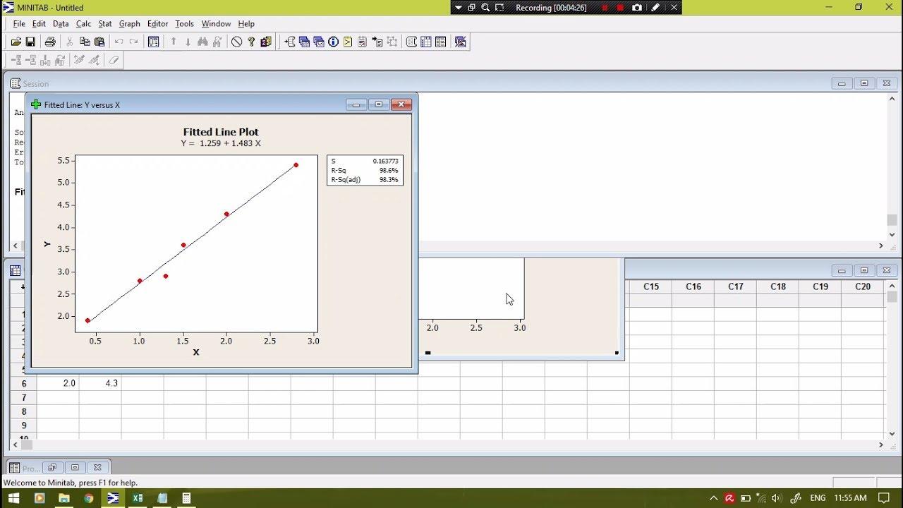 Tutorial membuat grafik regresi dan nilai korelasi dengan tutorial membuat grafik regresi dan nilai korelasi dengan menggunakan minitab ccuart Images