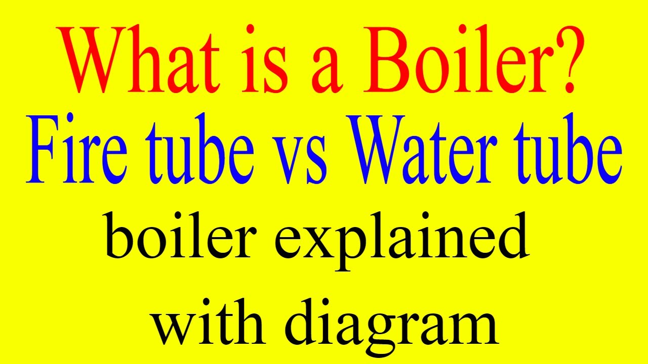 What Is A Boiler Boiler Working Boiler Classification Fire Tube