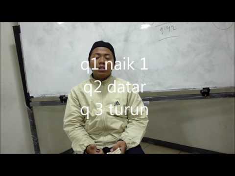 9# NEW!!!MasyaAllah, Bongkar Kurdi Muzammil Hasballah lagi. Surat Al-kafiruun
