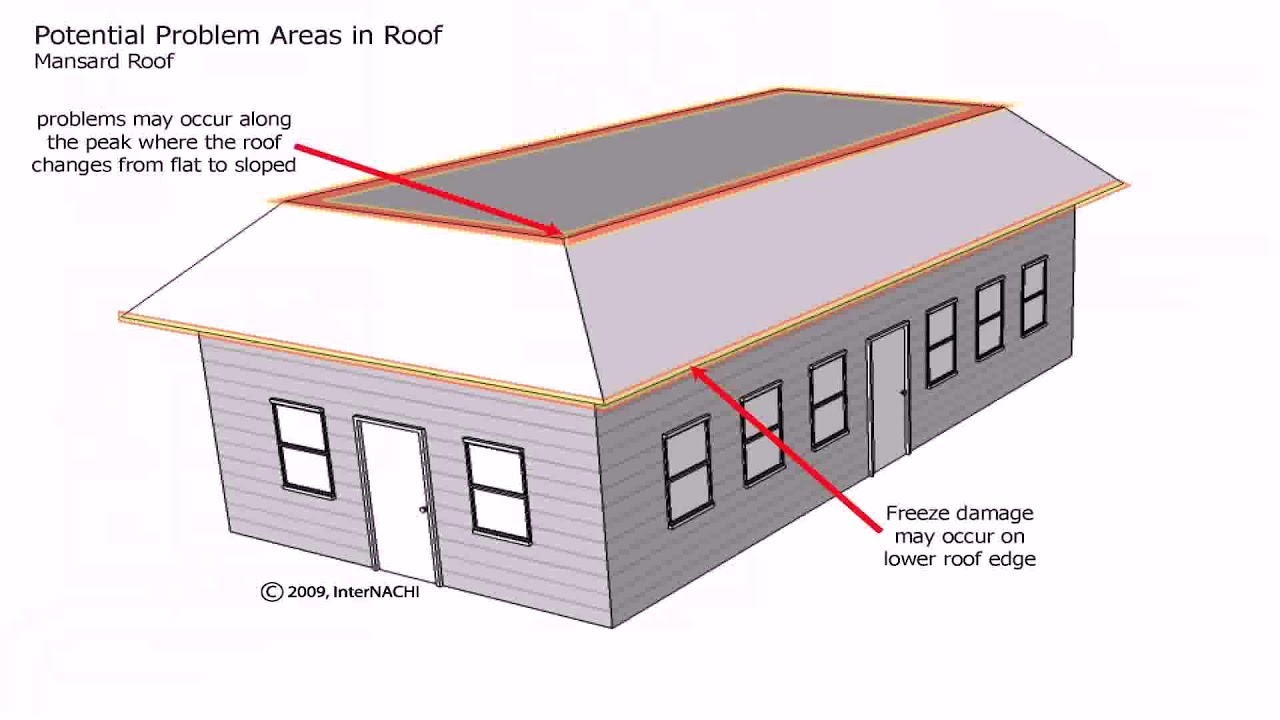 House plans with mansard roof youtube for Mansard roof house plans