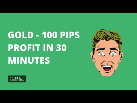 gold---100-pips-profit-in-30-minutes-|-complete-breakdown-|-signal-analysis-|-priceaction-forex-ltd