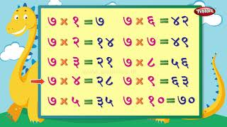2 to 10 Marathi Tables | पाढा | Multiplication Tables in Marathi | Pre School Learning Video