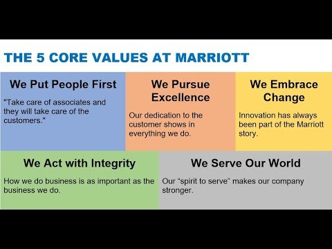 THE 5 CORE VALUES AT MARRIOTT Via Arne Sorenson