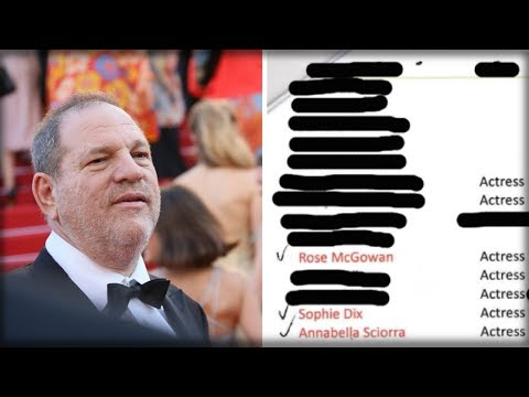 BREAKING: SECRET LIST REVEALS HOLLYWOOD INSIDERS WHO COVERED FOR WEINSTEIN, IT WILL SHOCK YOU
