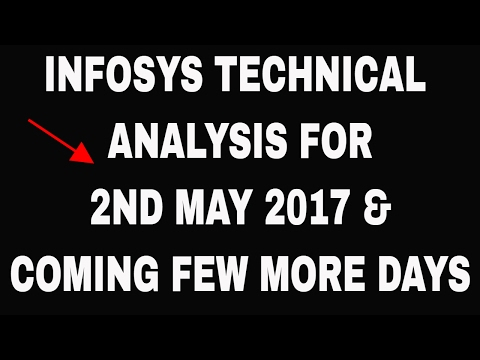 INFOSYS TECHNICAL ANALYSIS FOR 2ND MAY 2017 & COMING FEW MORE DAYS