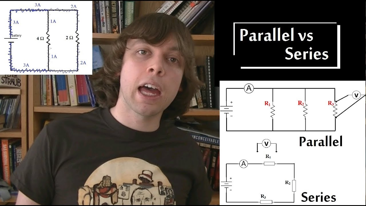 parallel vs series circuits youtube rh youtube com The Light Show On TV YouTube rlc series circuit youtube