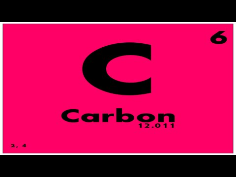 Study guide 6 carbon periodic table of elements youtube study guide 6 carbon periodic table of elements urtaz Choice Image