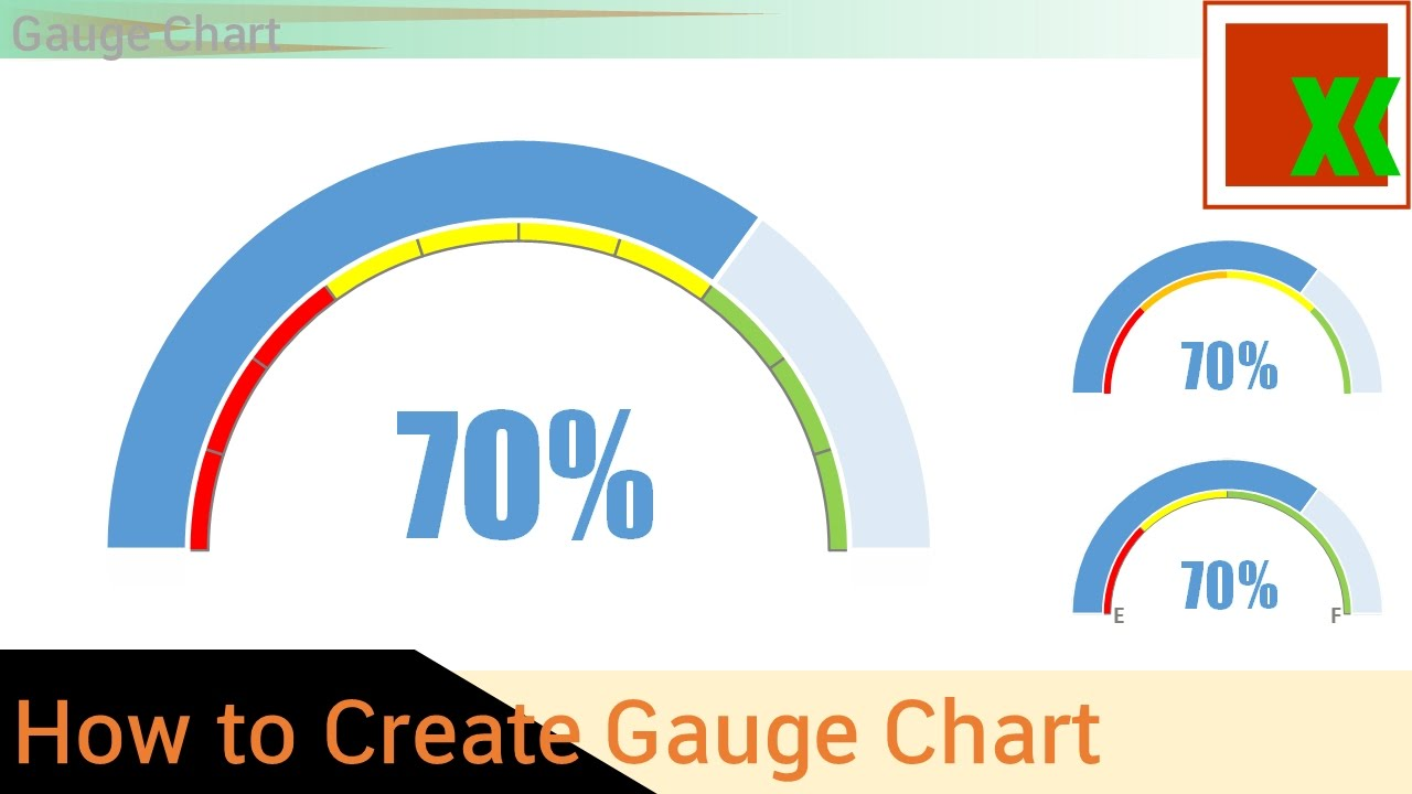 Gauge progress chart how to create youtube gauge chart how to create excel nana alramifo Image collections