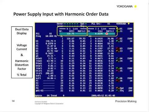 [Live Webinar] Power and Harmonic Analysis on Distorted Waveforms