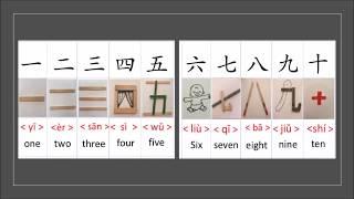 The Numbers Song - Headstart Mandarin