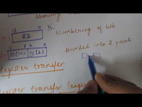 Lec1 Register Transfer and Representation| Computer Architecture and Organisation(in HINDI)