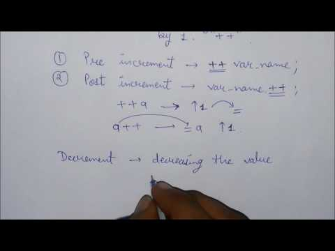 Increment & Decrement Operator   Part 1