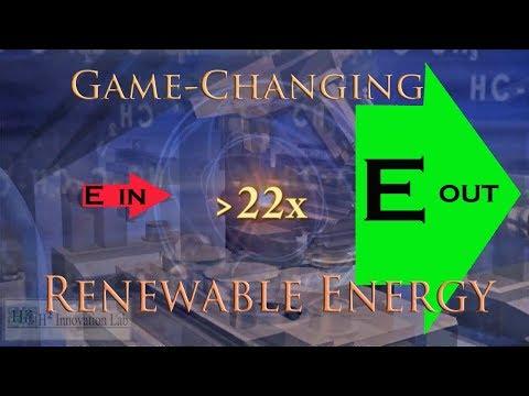 Renewable Energy - Hydrogen 2018