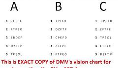 Eye chart youtube