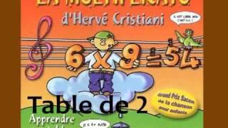 Hervé CRISTIANI - Table de 2