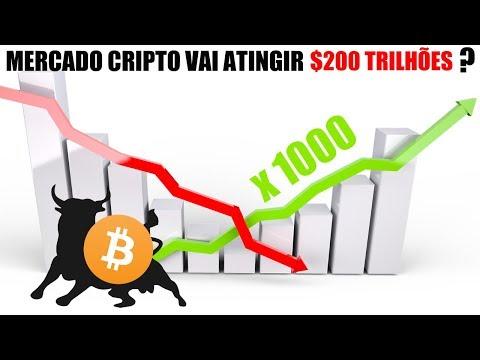 Mercado de Criptomoedas pode atingir $200 Trilhões (x1000) ?
