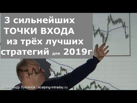 ЛУЧШИЕ  3 стратегии и 3 точки входа для 2019 г.