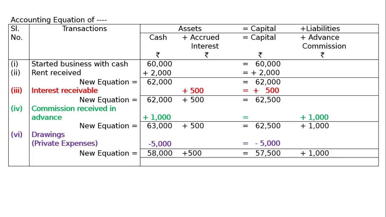 Does cash advance help credit image 2