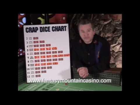 Poker italiano punteggio