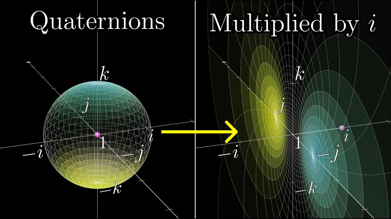 What are quaternions, and how do you visualize them?  A story of four dimensions.