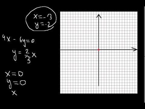 Как называется общая точка двух прямых